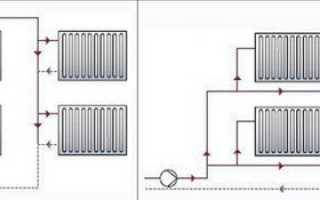 Как правильно подключить радиатор отопления: виды и особенности подключения батарей, схемы присоединения трубопроводов