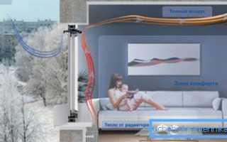 Улучшенная вентиляция в обычной квартире – несколько полезных советов