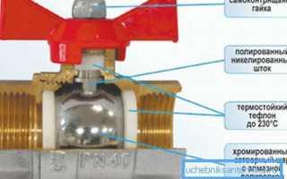 Кран ПНД: особенности конструкции и сфера применения