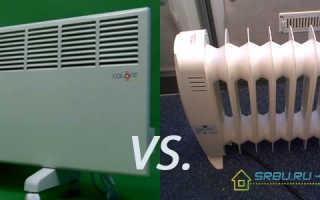 Какой масляный радиатор лучше: преимущества изделий, выбор, особенности устройства