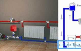 На чем основана схема водяного отопления частного дома