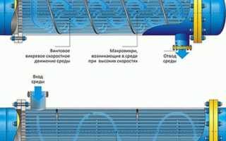 Теплообменник на трубу – особенности кожухотрубных образцов