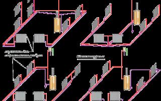 Схемы отопления с двухконтурным котлом: наиболее приемлемые решения для вашего дома