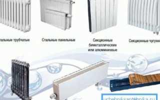 Типы радиаторов. Стальные, алюминиевые, чугунные, биметаллические и необычные батареи. Характеристики. Автономные переносные модели