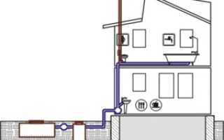 Вентиляция канализации в частных домах