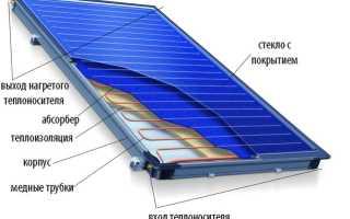 Солнечные коллекторы для отопления дома – максимум экономии