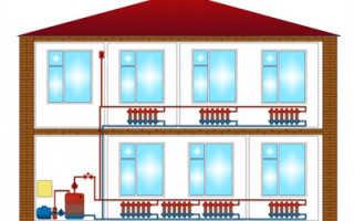 Как правильно устанавливается двухтрубная система отопления