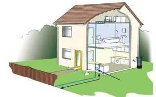 Строительство водопровода: план работ по прокладке труб