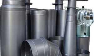 Производство вентиляции: как его наладить и что при этом учесть
