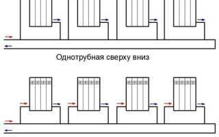 Двухтрубная или однотрубная система отопления – вечный вопрос