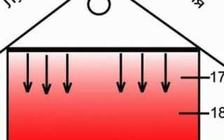 Сможет ли лучистое отопление стать конкурентным