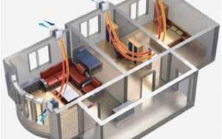 Проектирование вытяжной вентиляции: основные правила и рекомендации