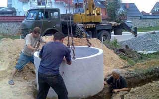 Какие кольца для канализации выбрать для сточного колодца
